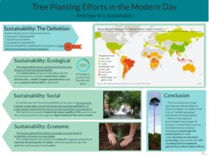 Copy-of-Sustainability-Poster